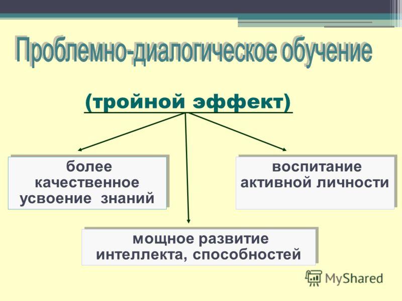 более качественное усвоение знаний мощное развитие интеллекта, способностей воспитание активной личности (тройной эффект)