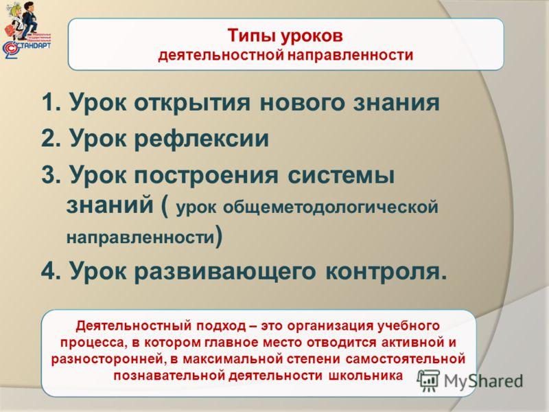 1. Урок открытия нового знания 2. Урок рефлексии 3. Урок построения системы знаний ( урок общеметодологической направленности ) 4. Урок развивающего контроля. Типы уроков деятельностной направленности Деятельностный подход – это организация учебного