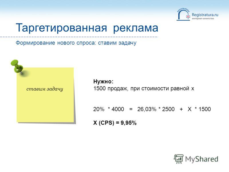ставим задачу Таргетированная реклама Формирование нового спроса: ставим задачу Нужно: 1500 продаж, при стоимости равной x 20% * 4000 = 26,03% * 2500 + Х * 1500 X (CPS) = 9,95%