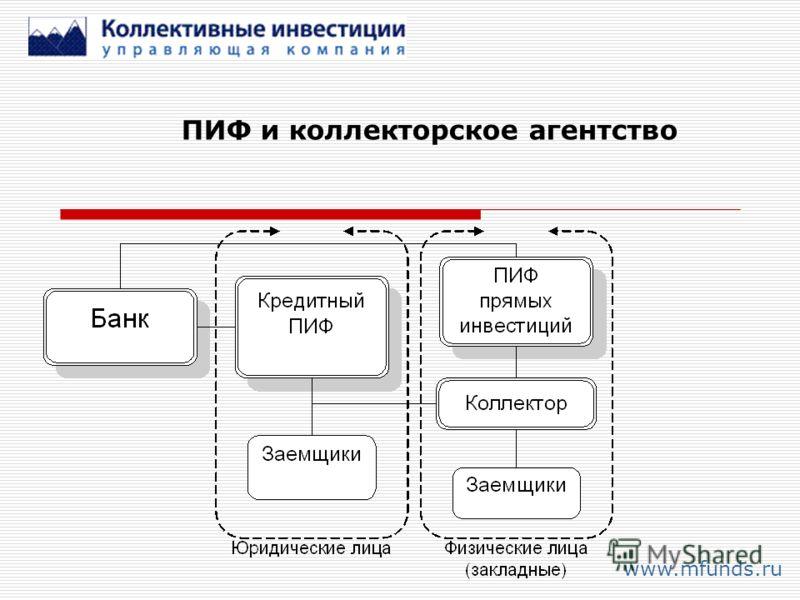 ПИФ и коллекторское агентство www.mfunds.ru