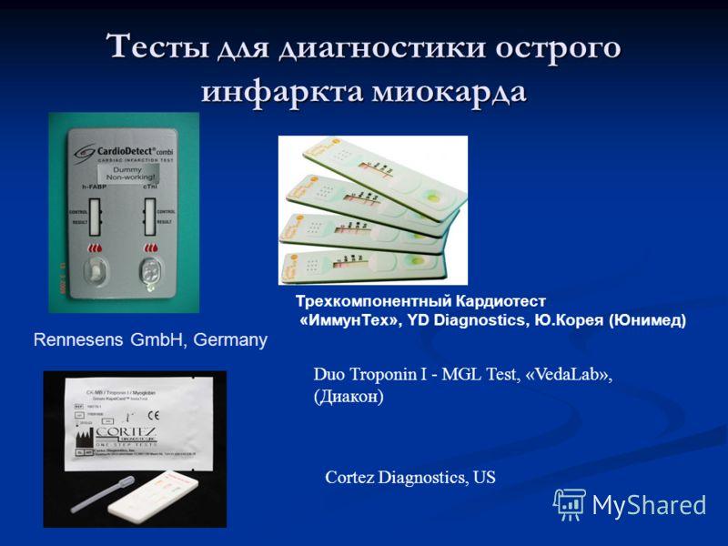 Тесты для диагностики острого инфаркта миокарда Rennesens GmbH, Germany Трехкомпонентный Кардиотест «ИммунТех», YD Diagnostics, Ю.Корея (Юнимед) Duo Troponin I - MGL Test, «VedaLab», (Диакон) Cortez Diagnostics, US