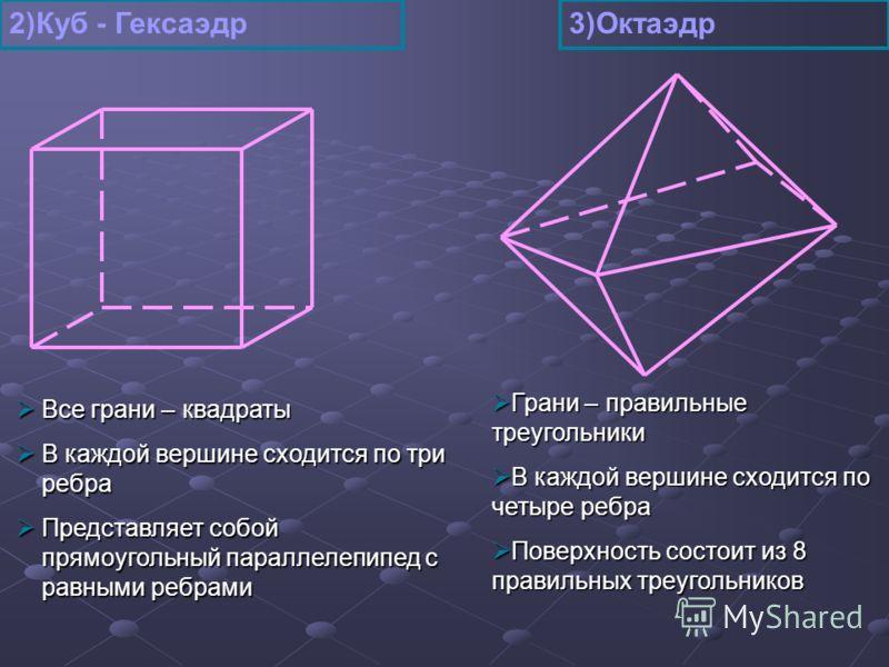 Все грани – квадраты Все грани – квадраты В каждой вершине сходится по три ребра В каждой вершине сходится по три ребра Представляет собой прямоугольный параллелепипед с равными ребрами Представляет собой прямоугольный параллелепипед с равными ребрам