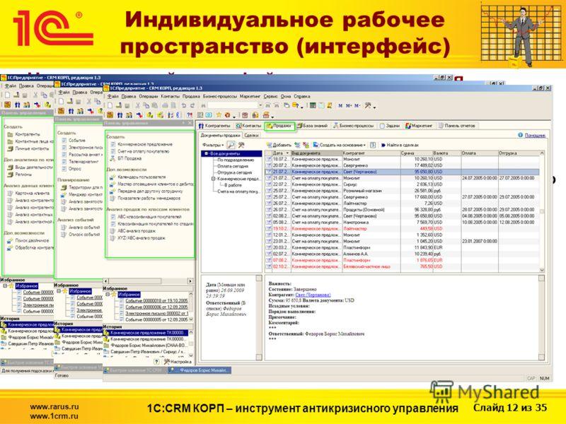 Слайд 12 из 35 www.rarus.ru www.1crm.ru 1С:CRM КОРП – инструмент антикризисного управления Индивидуальное рабочее пространство (интерфейс) Настраиваемый интерфейс пользователя для оперативного анализа информации о предприятии; Индивидуальная «рабочая