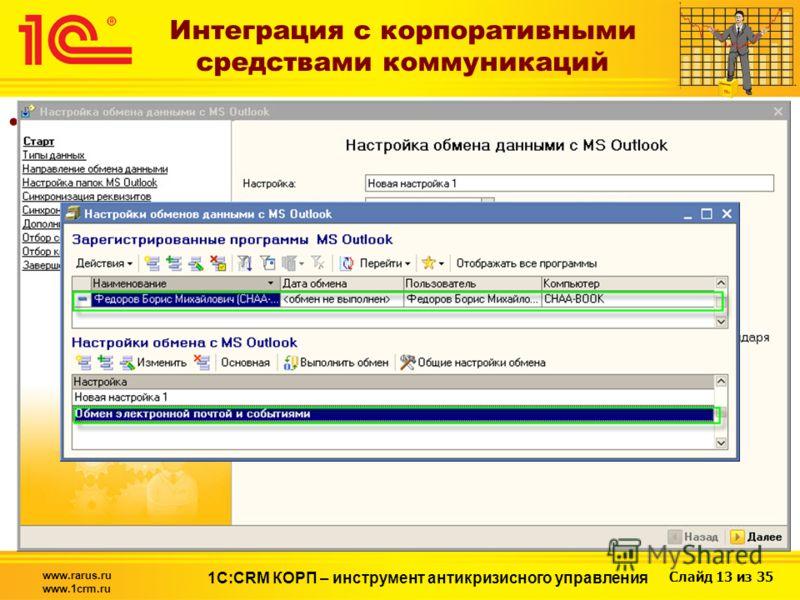 Слайд 13 из 35 www.rarus.ru www.1crm.ru 1С:CRM КОРП – инструмент антикризисного управления Интеграция с корпоративными средствами коммуникаций Интеграция с MS Outlook: –Двухсторонний ИЛИ односторонний обмен данными между программой MS Outlook и «1С:C