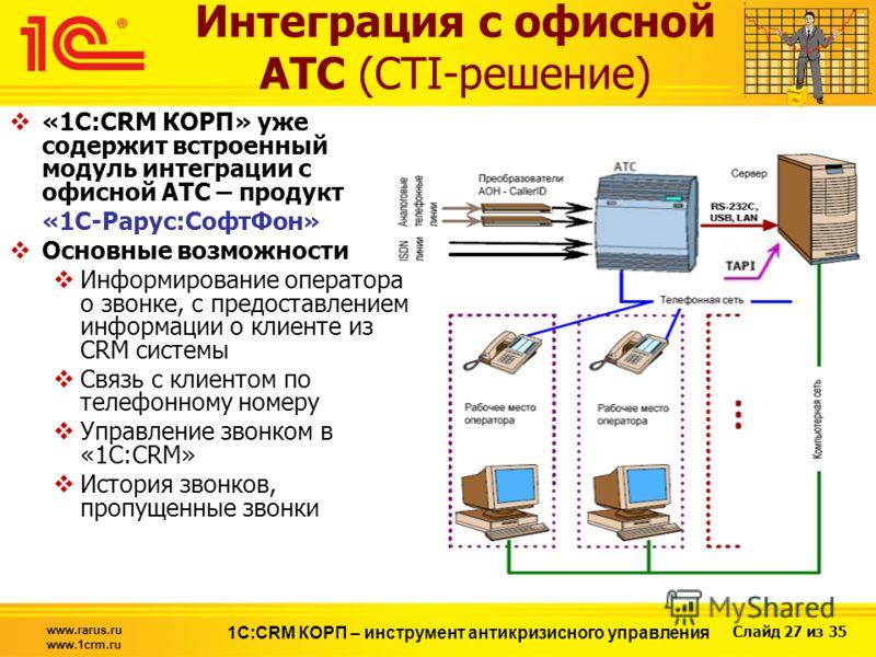 Слайд 27 из 35 www.rarus.ru www.1crm.ru 1С:CRM КОРП – инструмент антикризисного управления Интеграция с офисной АТС (CTI-решение) «1С:CRM КОРП» уже содержит встроенный модуль интеграции с офисной АТС – продукт «1С-Рарус:СофтФон» Основные возможности