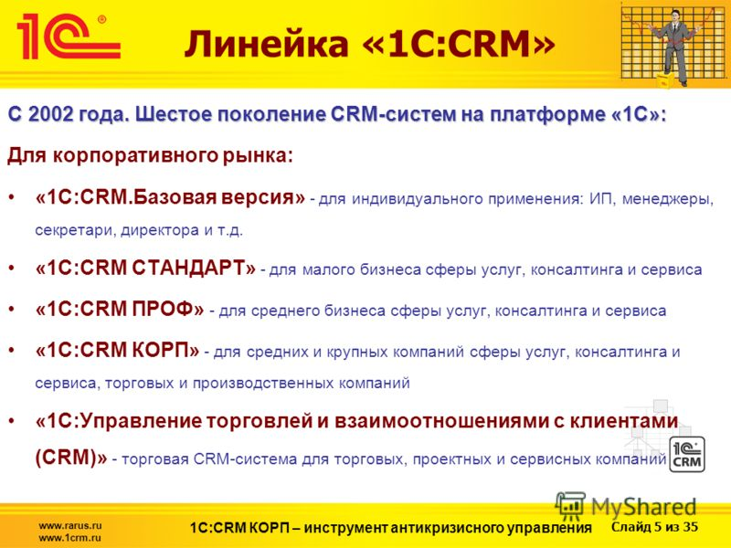 Слайд 5 из 35 www.rarus.ru www.1crm.ru 1С:CRM КОРП – инструмент антикризисного управления Линейка «1С:CRM» С 2002 года. Шестое поколение CRM-систем на платформе «1С»: Для корпоративного рынка: «1C:CRM.Базовая версия» - для индивидуального применения: