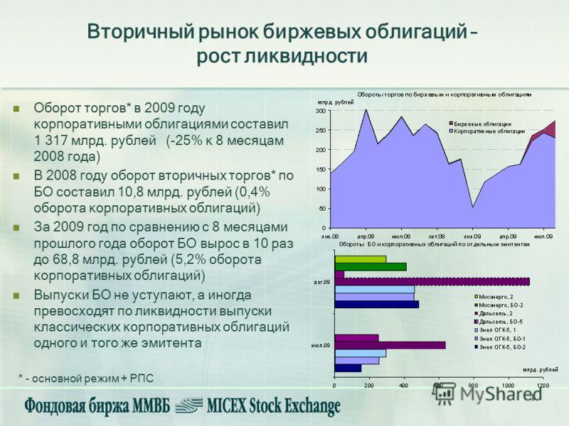 4 Вторичный рынок биржевых облигаций – рост ликвидности Оборот торгов* в 2009 году корпоративными облигациями составил 1 317 млрд. рублей (-25% к 8 месяцам 2008 года) В 2008 году оборот вторичных торгов* по БО составил 10,8 млрд. рублей (0,4% оборота