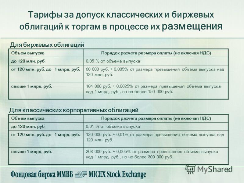 9 Тарифы за допуск классических и биржевых облигаций к торгам в процессе их размещения Объем выпускаПорядок расчета размера оплаты (не включая НДС) до 120 млн. руб.0,05 % от объема выпуска от 120 млн. руб. до 1 млрд. руб.60 000 руб. + 0,005% от разме