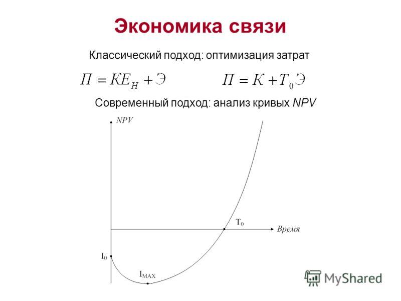 Экономика связи Классический подход: оптимизация затрат Современный подход: анализ кривых NPV