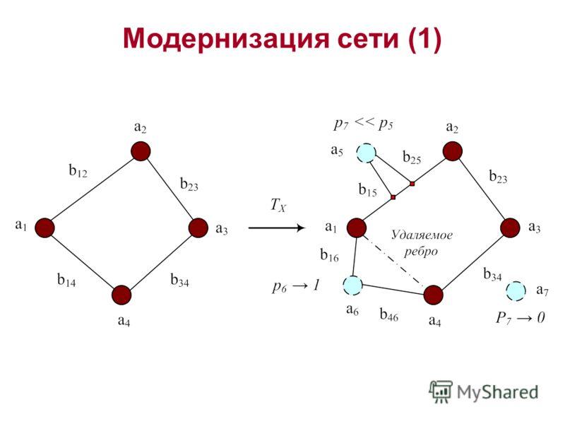 Модернизация сети (1)