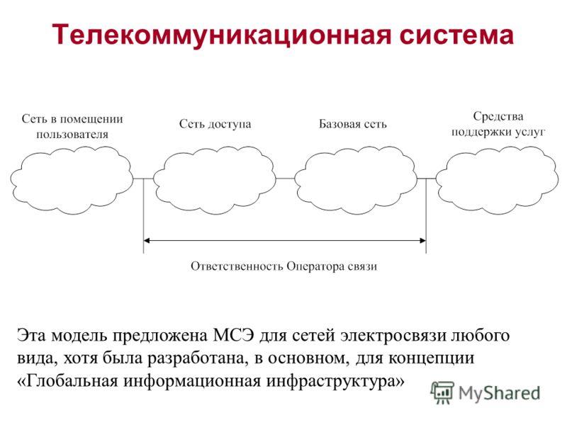 Телекоммуникационная система Эта модель предложена МСЭ для сетей электросвязи любого вида, хотя была разработана, в основном, для концепции «Глобальная информационная инфраструктура»
