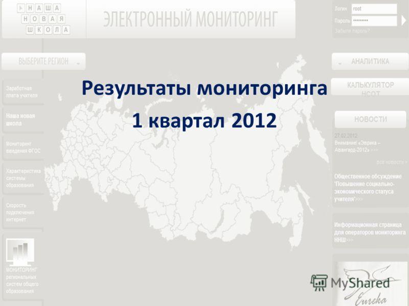 Результаты мониторинга 1 квартал 2012