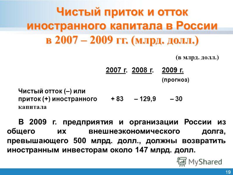 19 Чистый приток и отток иностранного капитала в России в 2007 – 2009 гг. (млрд. долл.) (в млрд. долл.) 2007 г. 2008 г. 2009 г. (прогноз) Чистый отток (–) или приток (+) иностранного + 83 – 129,9 – 30 капитала В 2009 г. предприятия и организации Росс