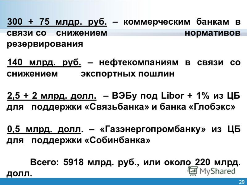 29 300 + 75 млдр. руб. – коммерческим банкам в связи со снижением нормативов резервирования 140 млрд. руб. – нефтекомпаниям в связи со снижением экспортных пошлин 2,5 + 2 млрд. долл. – ВЭБу под Libor + 1% из ЦБ для поддержки «Связьбанка» и банка «Гло