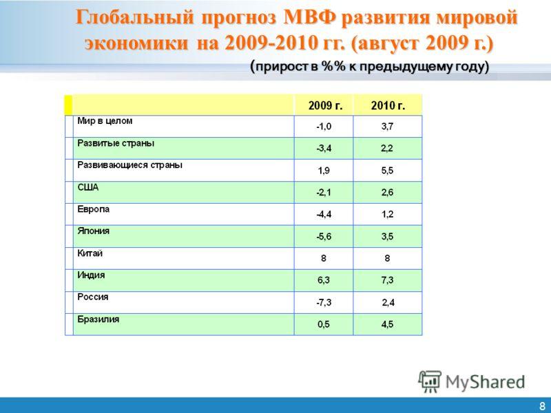 8 Глобальный прогноз МВФ развития мировой экономики на 2009-2010 гг. (август 2009 г.) Глобальный прогноз МВФ развития мировой экономики на 2009-2010 гг. (август 2009 г.) ( прирост в % к предыдущему году) ( прирост в % к предыдущему году)