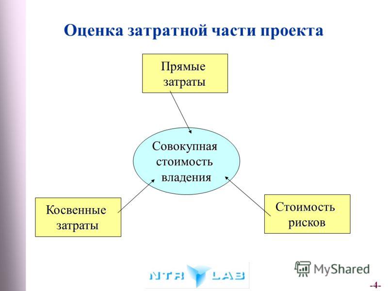-4- Совокупнаястоимостьвладения Прямыезатраты Косвенныезатраты Стоимостьрисков Оценка затратной части проекта