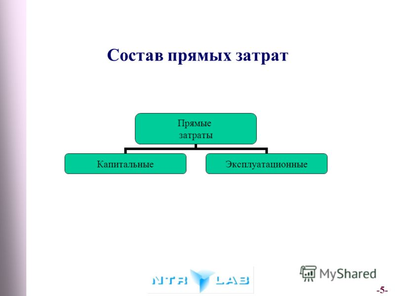 -5- Состав прямых затрат Прямые затраты КапитальныеЭксплуатационные
