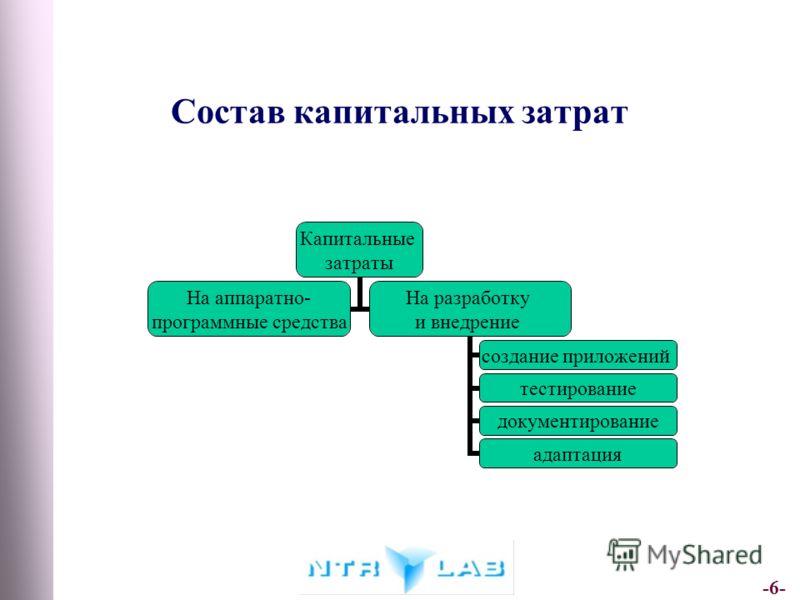-6- Состав капитальных затрат Капитальные затраты На аппаратно- программные средства На разработку и внедрение создание приложений тестирование документировани е адаптация