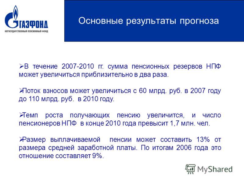 Основные результаты прогноза В течение 2007-2010 гг. сумма пенсионных резервов НПФ может увеличиться приблизительно в два раза. Поток взносов может увеличиться с 60 млрд. руб. в 2007 году до 110 млрд. руб. в 2010 году. Темп роста получающих пенсию ув