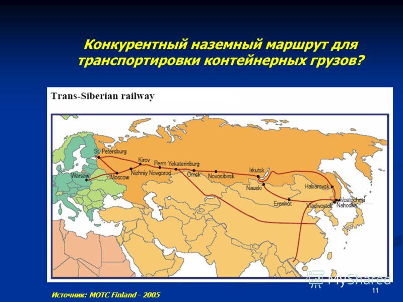 11 Конкурентный наземный маршрут для транспортировки контейнерных грузов? Источник: MOTC Finland - 2005