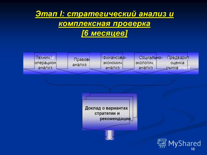 16 Этап I: стратегический анализ и комплексная проверка [6 месяцев] Technical/Технич./ Operationalоперационн. Reviewанализ LegalПравовой Reviewанализ Social/Социально- Environmlэкологич. Reviewанализ PreliminaryПредварит. Marketоценка Assessmentрынка