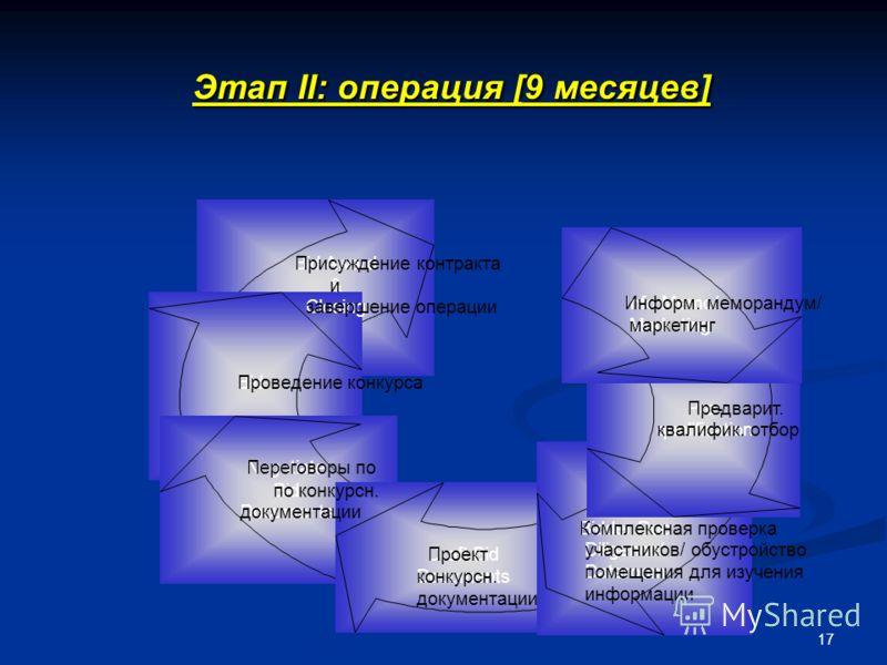 17 Этап II: операция [9 месяцев] Info.Memo/Информ. меморандум/ Marketingмаркетинг Bidder DueКомплексная проверка Diligence/участников/ обустройство Dataroomпомещения для изучения информации Draft BidПроект Documentsконкурсн. документации PreПредварит