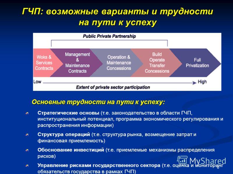 6 Стратегические основы (т.е. законодательство в области ГЧП, институциональный потенциал, программа экономического регулирования и распространения информации) Структура операций (т.е. структура рынка, возмещение затрат и финансовая приемлемость) Обо