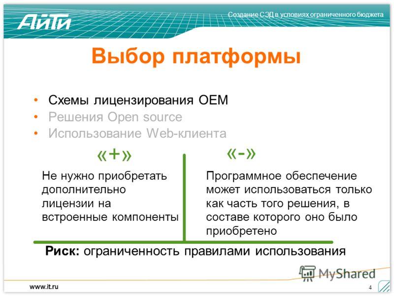 Создание СЭД в условиях ограниченного бюджета www.it.ru 4 Выбор платформы Схемы лицензирования OEM Решения Open source Использование Web-клиента Не нужно приобретать дополнительно лицензии на встроенные компоненты Программное обеспечение может исполь