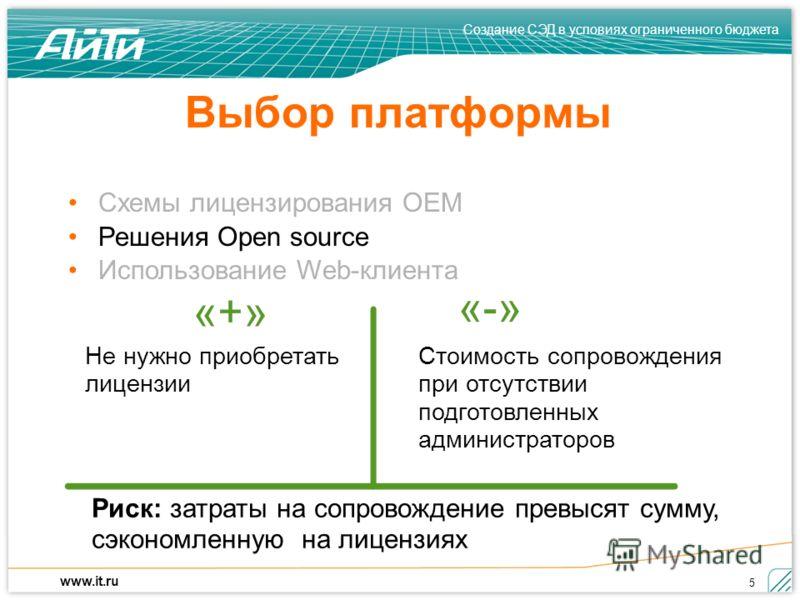 Создание СЭД в условиях ограниченного бюджета www.it.ru 5 Выбор платформы Не нужно приобретать лицензии Стоимость сопровождения при отсутствии подготовленных администраторов Риск: затраты на сопровождение превысят сумму, сэкономленную на лицензиях Сх