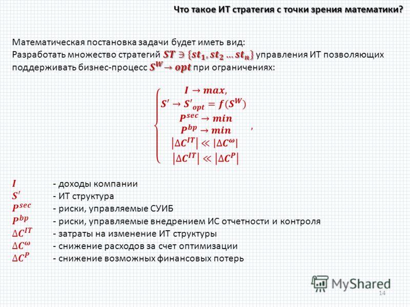 Что такое ИТ стратегия с точки зрения математики? 14