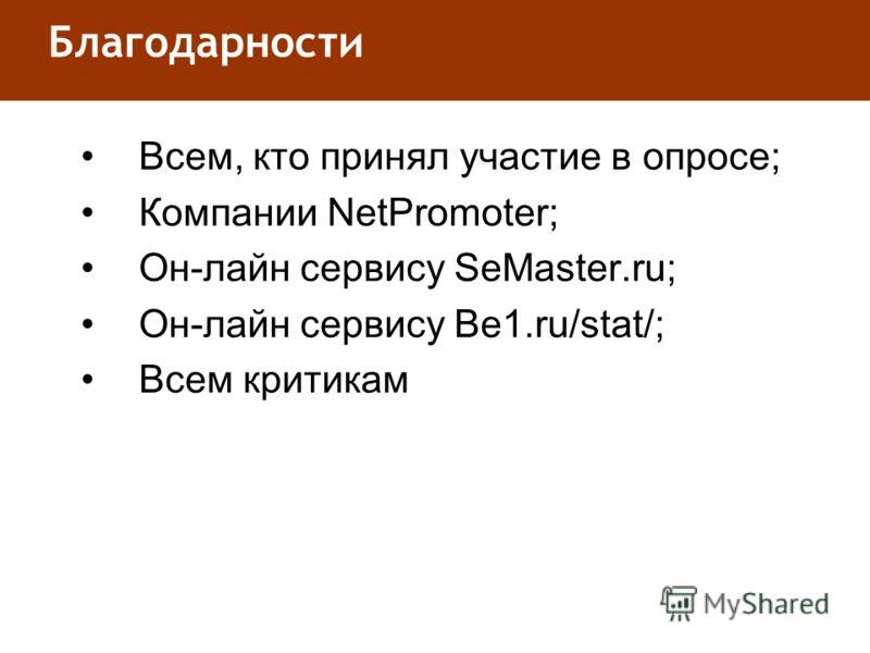 Благодарности Всем, кто принял участие в опросе; Компании NetPromoter; Он-лайн сервису SeMaster.ru; Он-лайн сервису Be1.ru/stat/; Всем критикам