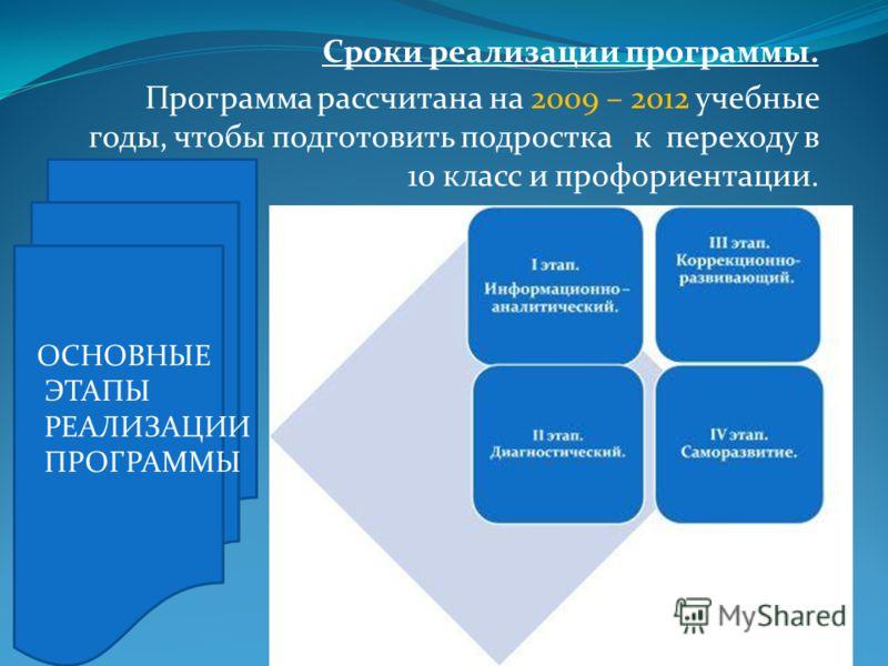 Сроки реализации программы. Программа рассчитана на 2009 – 2012 учебные годы, чтобы подготовить подростка к переходу в 10 класс и профориентации. ОСНОВНЫЕ ЭТАПЫ РЕАЛИЗАЦИИ ПРОГРАММЫ