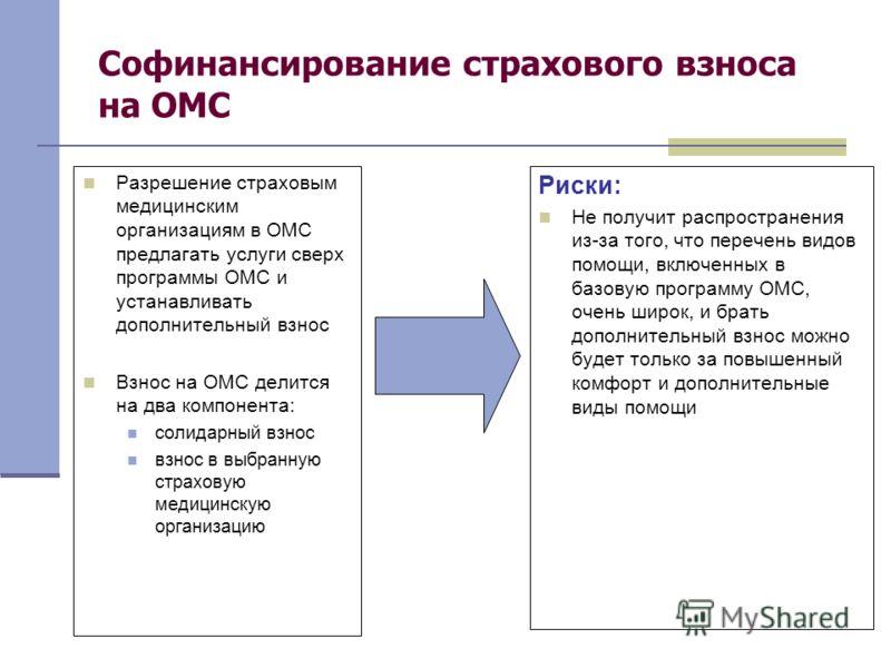 Софинансирование страхового взноса на ОМС Разрешение страховым медицинским организациям в ОМС предлагать услуги сверх программы ОМС и устанавливать дополнительный взнос Взнос на ОМС делится на два компонента: солидарный взнос взнос в выбранную страхо