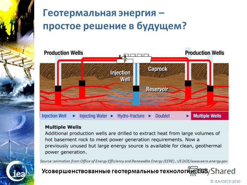 © OECD/IEA 2010 © IEA/OECD 2010 Геотермальная энергия – простое решение в будущем? Source: animation from Office of Energy Efficiency and Renewable Energy (EERE), US DOE/www.eere.energy.gov Усовершенствованные геотермальные технологии: EGS