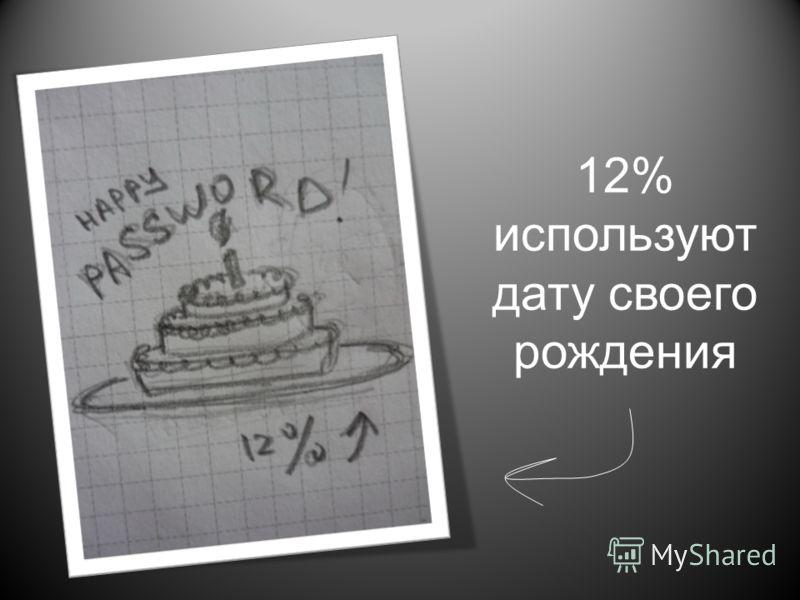 12% используют дату своего рождения
