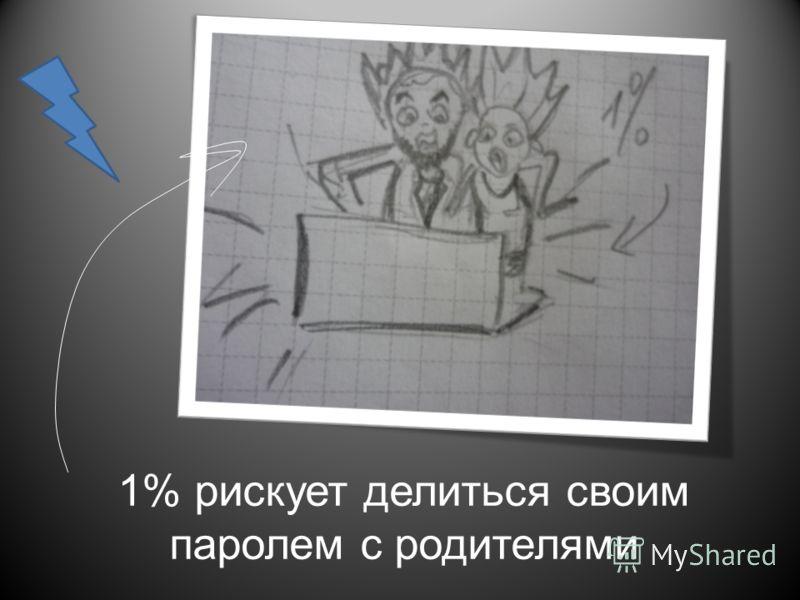 1% рискует делиться своим паролем с родителями