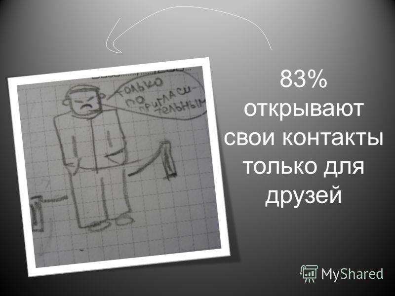 83% открывают свои контакты только для друзей