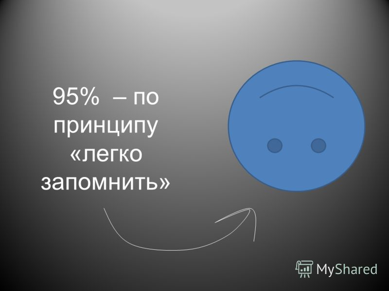 95% – по принципу «легко запомнить»