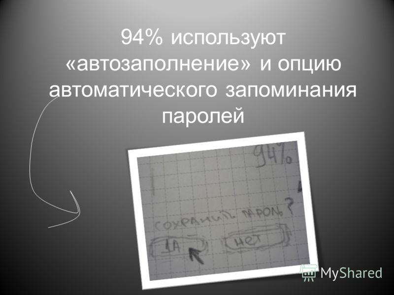 94% используют «автозаполнение» и опцию автоматического запоминания паролей