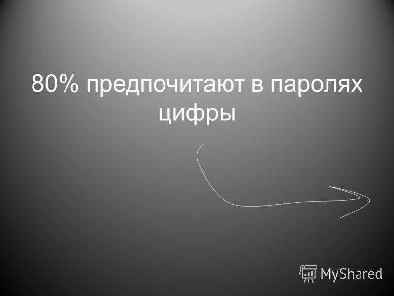 80% предпочитают в паролях цифры
