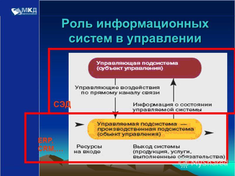 www.mcd-pkf.com Роль информационных систем в управлении ERP, CRM,… СЭД