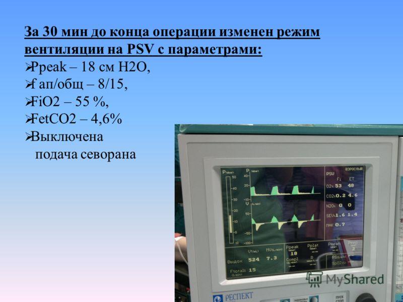 За 30 мин до конца операции изменен режим вентиляции на PSV с параметрами: Ppeak – 18 см Н2О, f ап/общ – 8/15, FiO2 – 55 %, FetCO2 – 4,6% Выключена подача севорана