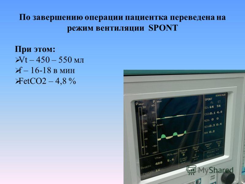 По завершению операции пациентка переведена на режим вентиляции SPONT При этом: Vt – 450 – 550 мл f – 16-18 в мин FetCO2 – 4,8 %
