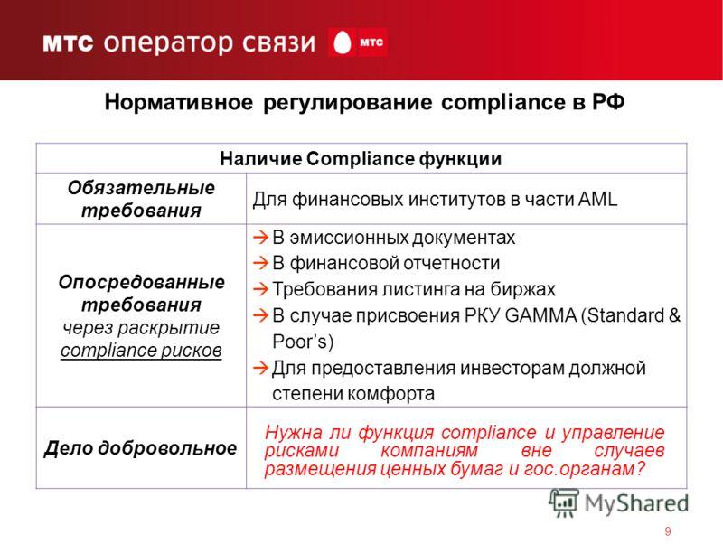 9 Нормативное регулирование compliance в РФ Наличие Compliance функции Обязательные требования Для финансовых институтов в части AML Опосредованные требования через раскрытие compliance рисков В эмиссионных документах В финансовой отчетности Требован