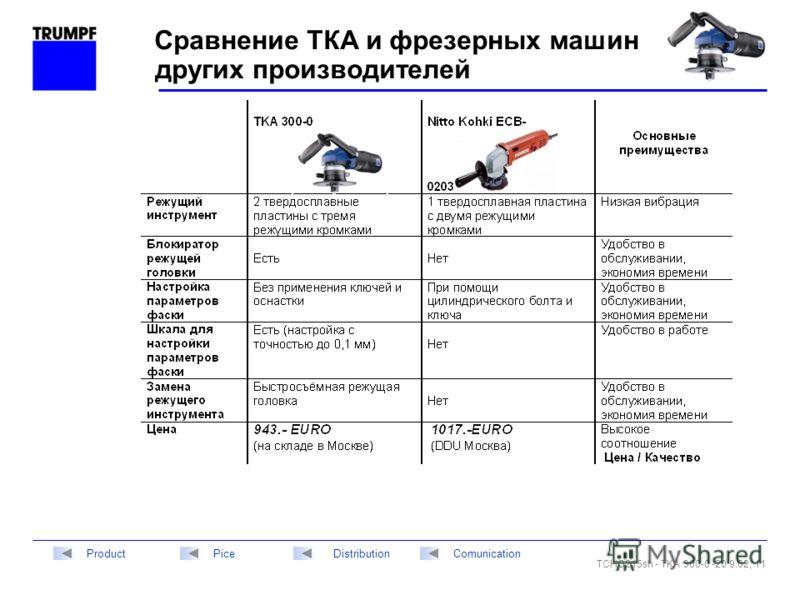 TCHG215sh - TKA 300-0 -20.9.02, 11 DistributionPiceComunicationProduct Сравнение ТКА и фрезерных машин других производителей