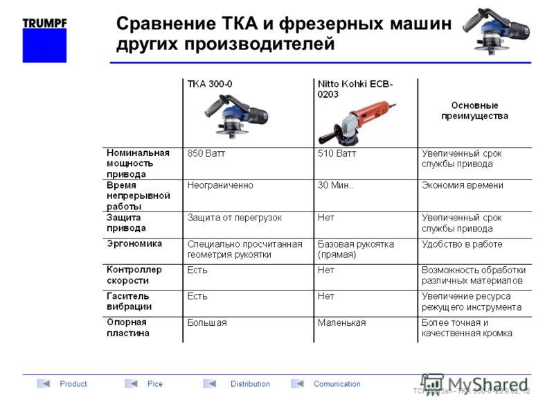 TCHG215sh - TKA 300-0 -20.9.02, 12 DistributionPiceComunicationProduct Сравнение ТКА и фрезерных машин других производителей