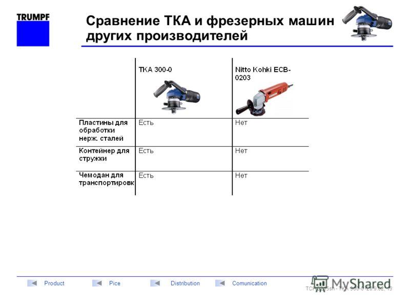 TCHG215sh - TKA 300-0 -20.9.02, 13 DistributionPiceComunicationProduct Сравнение ТКА и фрезерных машин других производителей