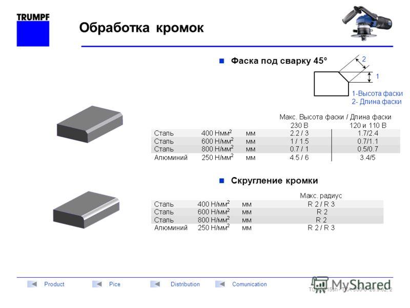 TCHG215sh - TKA 300-0 -20.9.02, 2 DistributionPiceComunicationProduct Обработка кромок Фаска под сварку 45° Скругление кромки 1 2 1-Высота фаски 2- Длина фаски