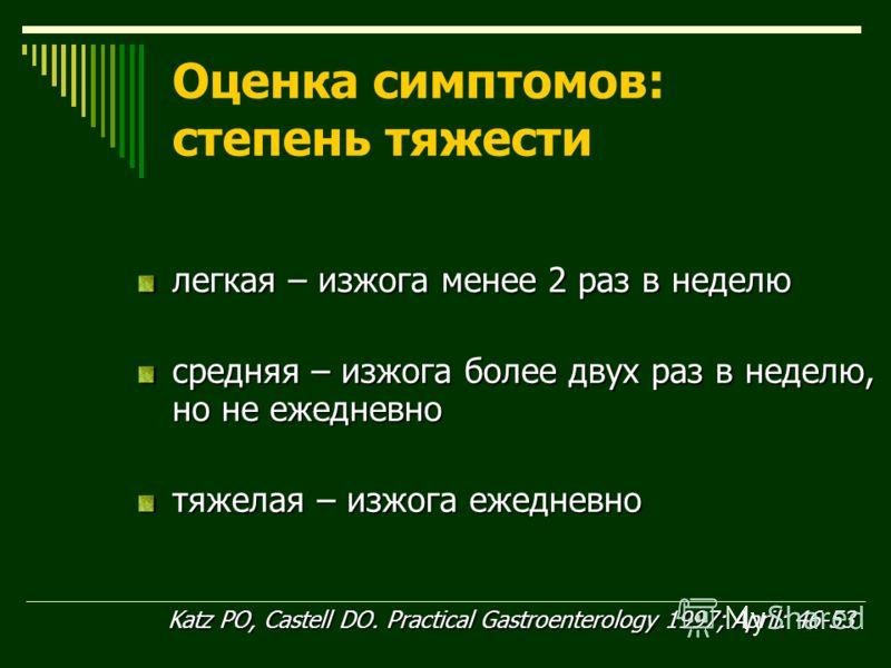 Оценка симптомов: степень тяжести легкая – изжога менее 2 раз в неделю средняя – изжога более двух раз в неделю, но не ежедневно тяжелая – изжога ежедневно Katz PO, Castell DO. Practical Gastroenterology 1997; April: 46-53