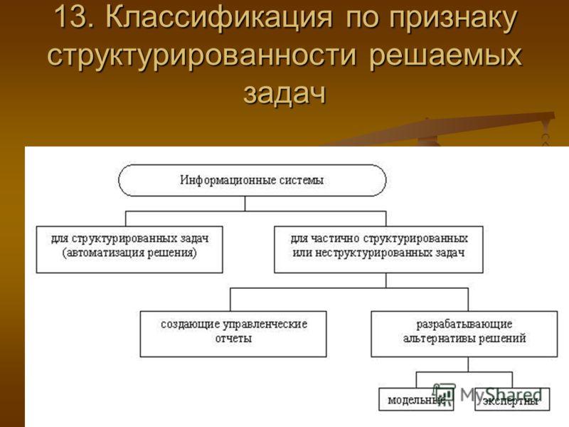 13. Классификация по признаку структурированности решаемых задач